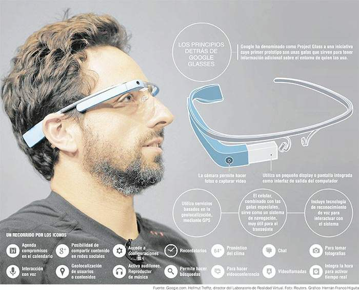 Google-Glass-features