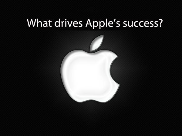 apple success